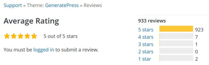 Generatepress hat extrem gute Bewertungen