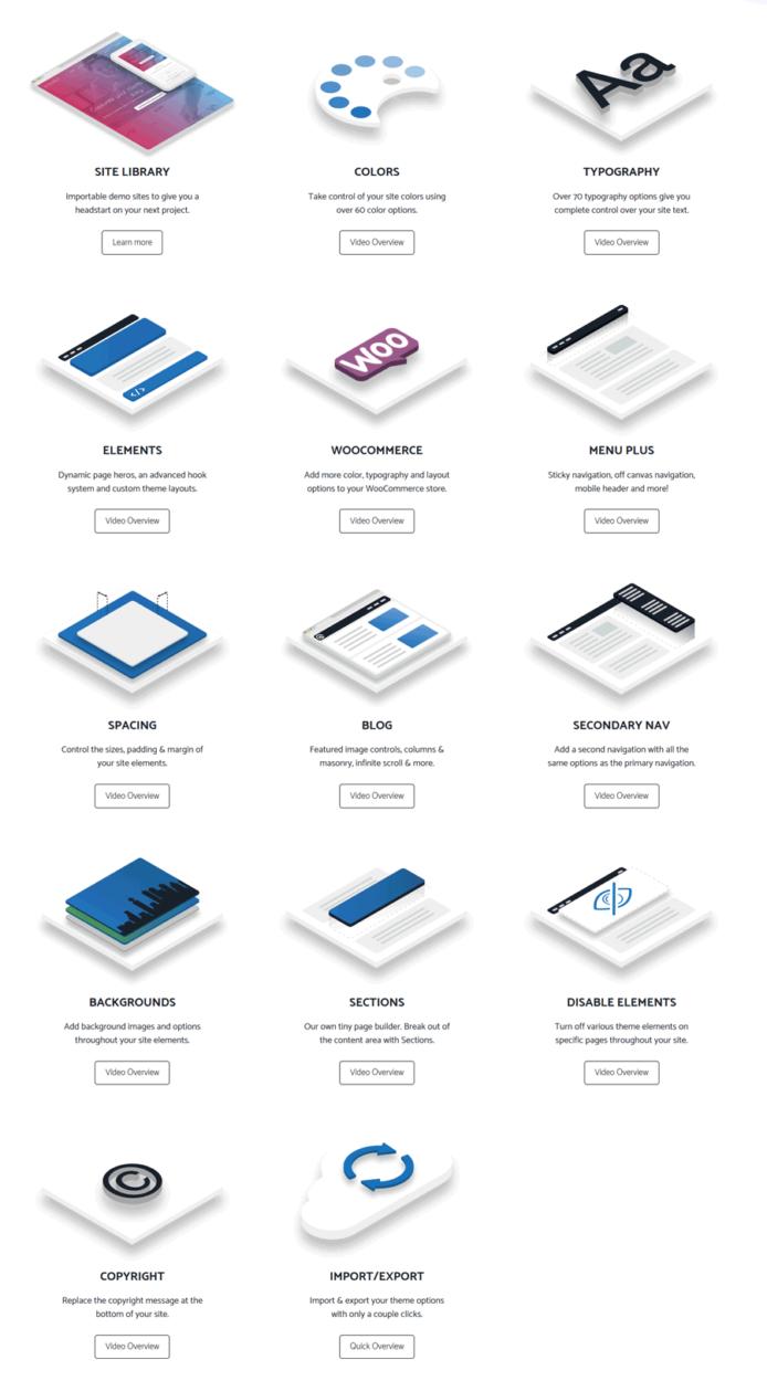 Die Premium-Features von GeneratePress