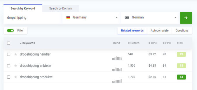 Keyword Filter aktivieren