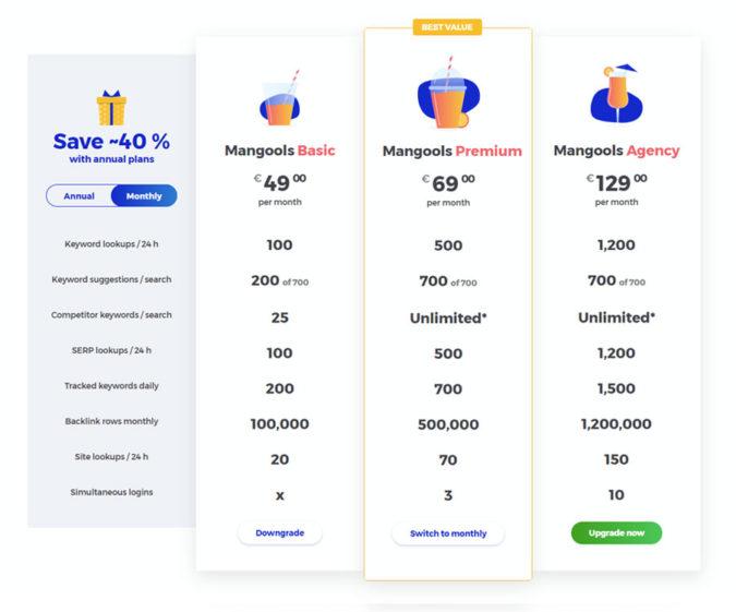 Preise bei monatlicher Zahlungsweise